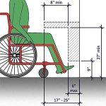 Rollstuhl richtig sitzen